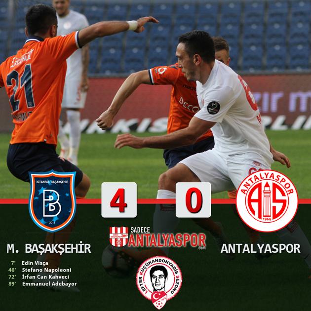Medipol Başakşehir 4 – 0 Antalyaspor