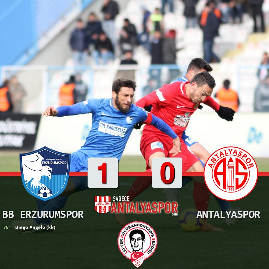 BB Erzurumspor 1 – 0 Antalyaspor