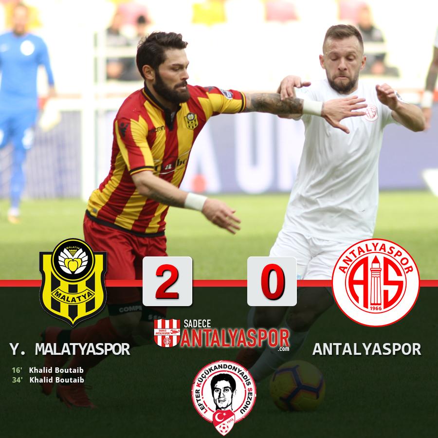 Evkur Yeni Malatyaspor 2 – 0 Antalyaspor