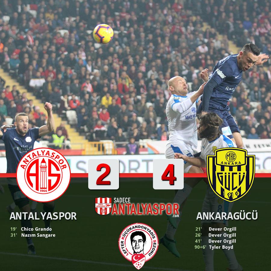 Antalyaspor 2 – 4 MKE Ankaragücü